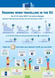 roaming_2015_infographics_v11_11831