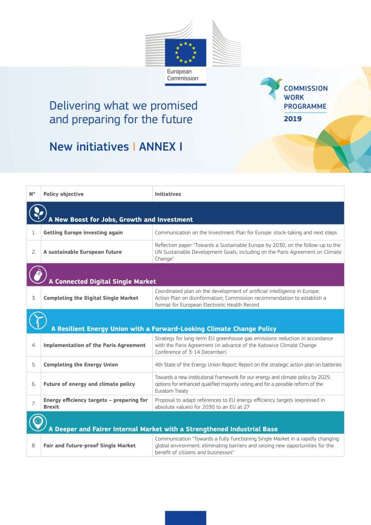 cwp_2019_publication_annex_i_en-1